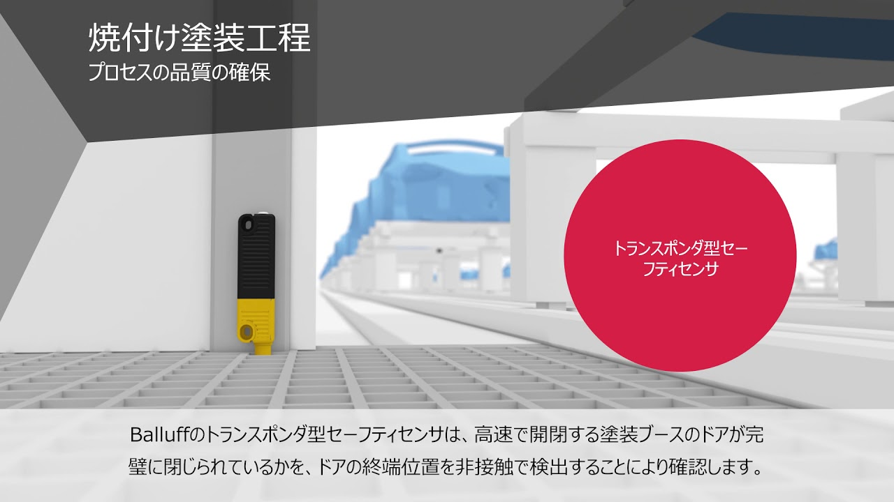 Solutions for the Automotive Industry // Coating and Painting 自動車産業のソリューション // 塗装とコーティング